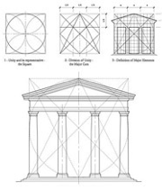 Architecture Design Theory institute of classical architecture & art — programs