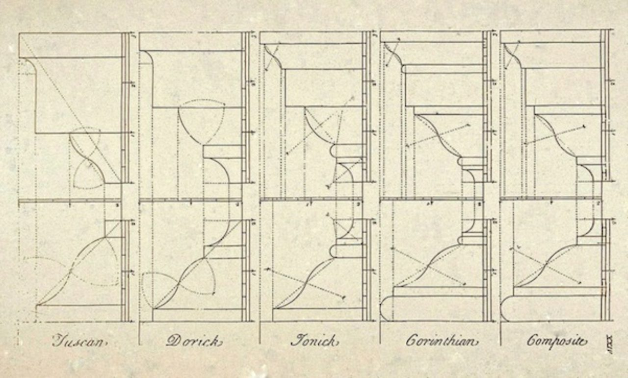 Notes on moldings the change from roman to greek institute of james gibbs rules for drawing the several parts of architecture 1732 plate xxiv ccuart Image collections